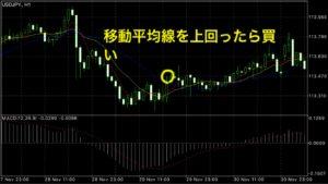 "<img src=""https://yuta-kimura.com/wp-content/uploads/2018/12/S__15826951.jpg"" alt=""移動平均線を上回ったら買い""/>"