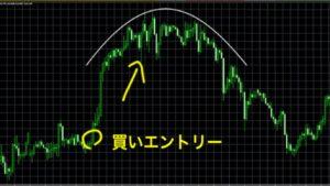 """<img src=""""https://yuta-kimura.com/wp-content/uploads/2018/12/S__15900717.jpg"""" alt=""""買いエントリー""""/>"""