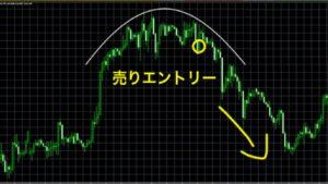 """<img src=""""https://yuta-kimura.com/wp-content/uploads/2018/12/S__15900720.jpg"""" alt=""""トレンドフォローで売りエントリー""""/>"""