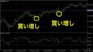 """<img src=""""https://yuta-kimura.com/wp-content/uploads/2018/12/S__15933596.jpg"""" alt=""""ギャン理論のピラミッティングで買い増し""""/>"""